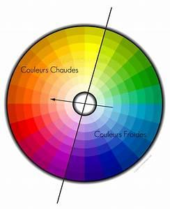 Orange Vert Quel Couleur : fineathome le blog quel maquillage pour des yeux bleus ~ Dallasstarsshop.com Idées de Décoration