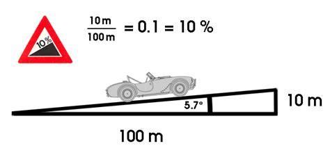 wie viele schritte sind 1 km trigonometrie prozente km h und schatten