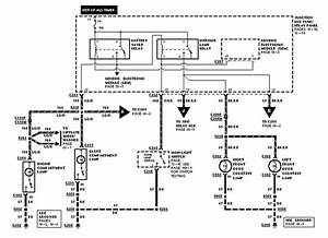 Ford Expedition Wiring Diagram