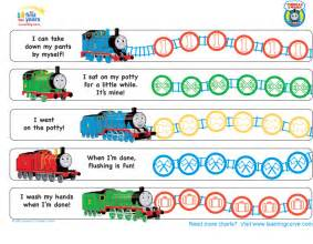Thomas Potty Training Chart