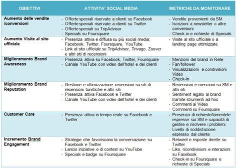 casino si e social calcolare il roi social media marketing si può basta