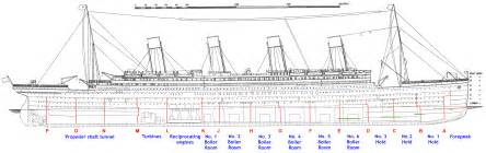 1000 images about titanic na rysunkach on rms