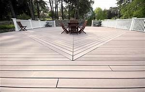 Terrassendielen Aus Kunststoff : wpc terrassendielen kunststoff ~ Whattoseeinmadrid.com Haus und Dekorationen