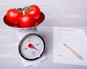 Kalorienbilanz Berechnen : die sache mit der kalorienbilanz volle kanne gesund ~ Themetempest.com Abrechnung