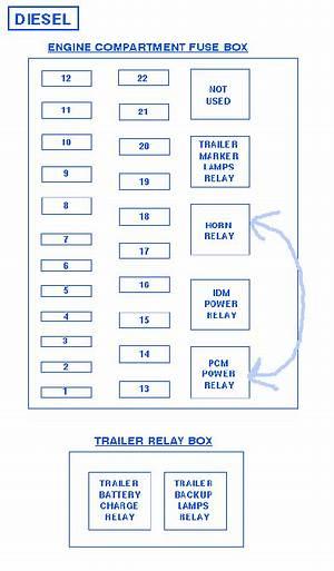 1997 Ford Super Duty Fuse Block Diagram James Ross 41478 Enotecaombrerosse It