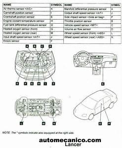 Mitsubishi - Ubicacion De Sensores Y Componentes