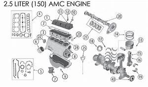 2 5l Jeep Engine Diagram  Jeep  Auto Wiring Diagram