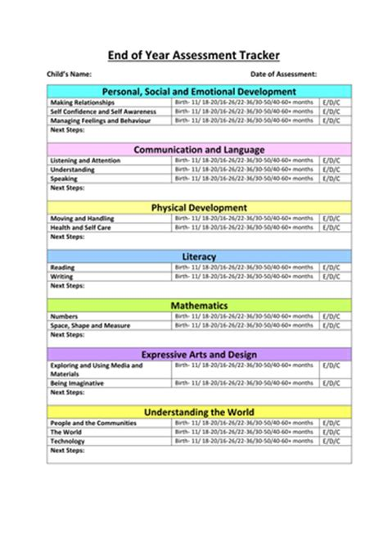 year eyfs assessment sheet birth  early