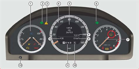 Our quick guide covers some of the most common dashboard symbols and warning signs mililani. Mercedes Warning Light Symbols # 950767