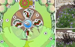 Magazine Petit Jardin N°70 Juin 2012 Jardinage