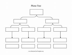 phone tree template With calling tree template word
