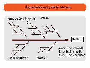 File Diagrama Ishikawa Svg