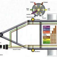 trailer wiring diagram tacklereviewer
