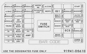 2011 Kia Optima Fuse Box Diagram : kia optima 2016 2018 fuse box diagram auto genius ~ A.2002-acura-tl-radio.info Haus und Dekorationen