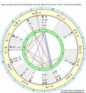 Birth Chart Eddie Van Halen Aquarius Zodiac Sign Astrology