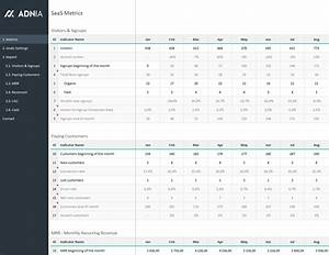 kpi measurement template 28 images finance and With kpi measurement template