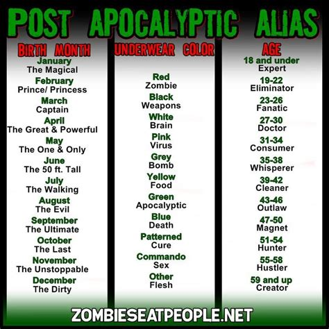 zombie apocalypse games names zombies go walking dead