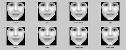 Genetic Disorders Rare Facial Features Face Computer