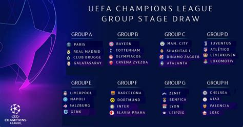 Check champions league 2020/2021 page and find many useful statistics with chart. UEFA Champions League 2019-2020 - groups - FootballTalk.org