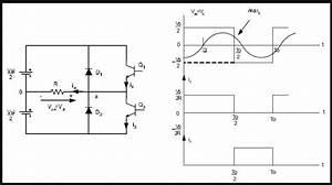 Pengertian Rangkaian Inverter Setengah Gelombang Dan