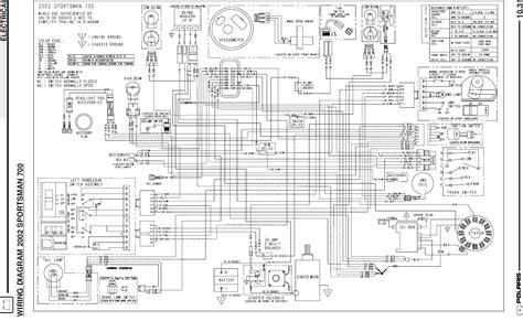 2002 Polari Sportsman 700 Wiring Diagram by 2012 Polaris Rzr 800 Wiring Diagram Gallery