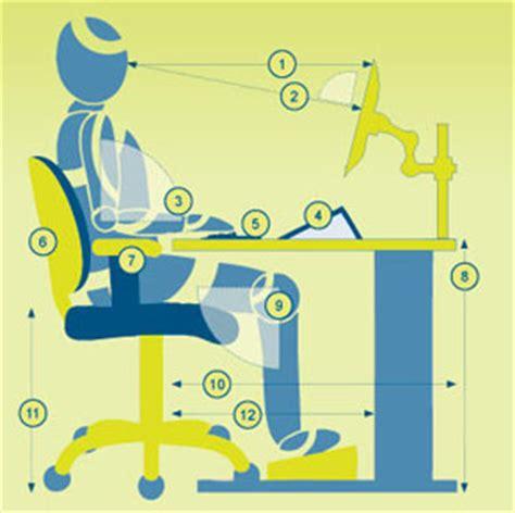 chaise de bureau sans la position parfaite pour un travail sur écran jobat be