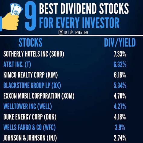 stocks money pay giglaser dividend dividends market investing financial near local