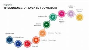 10 Sequence Of Events Flowchart Template For Powerpoint