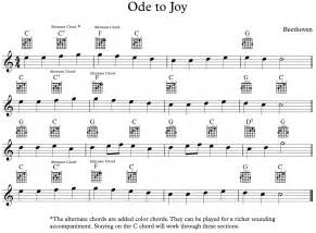 Ode to Joy Guitar Notes On The