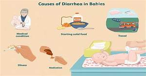 Diarrhea In Babies  U2013 Causes  Symptoms And Treatment