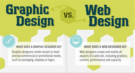 what does a graphic designer do n development knowledge base