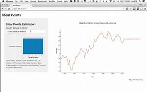 r - Add Interactive Chart to Shiny with HTML UI (index ...