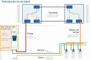 Cabler Un Va Et Vient : schema va et vient ~ Voncanada.com Idées de Décoration