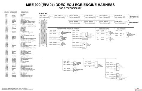 Detroit Diesel Series 50 Wiring Diagram by Mbe 900 Engine Parts Downloaddescargar