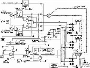 Piping And Instrumentation Diagram  Drawing  P U0026id  Services