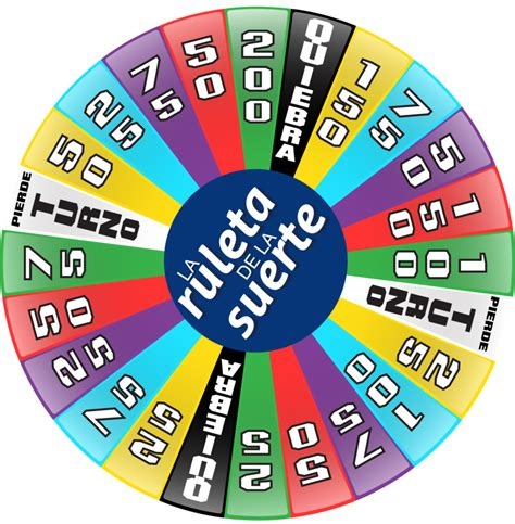 Juegos DE ruleta