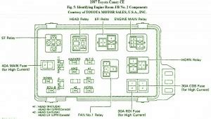 92 Toyotum Camry Fuse Box Diagram by Fuse Box Toyota 1997 Camry Ce Diagram Images Frompo