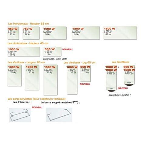 hauteur plinthe cuisine solaris plinthe ligne evolution hauteur 45 cm radiateur inertie verre fondis