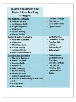 incorporating reading   content area strategies