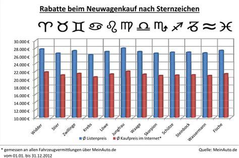 Sternzeichen 22 September by 7 Januar Sternzeichen Downloadstitan