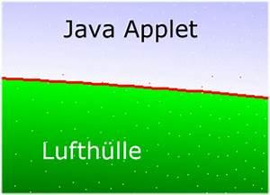 Erdradius Berechnen : java applets educational physics ~ Themetempest.com Abrechnung