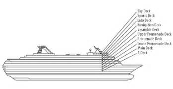 veendam cruise ship 2015 2016 itinerary rates deals