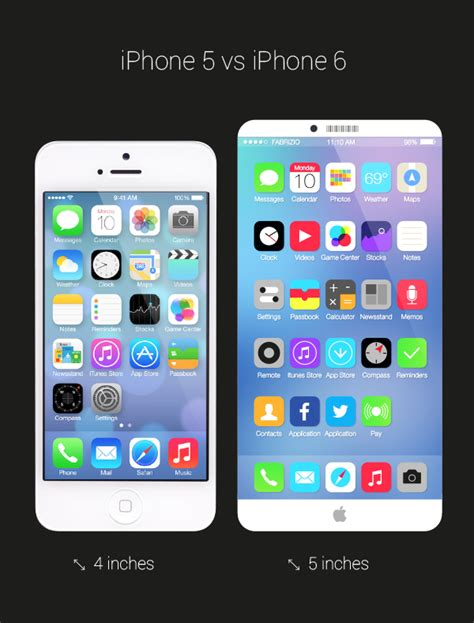 how many inches is an iphone 5 5 inch iphone 6 features edge to edge screen itouch