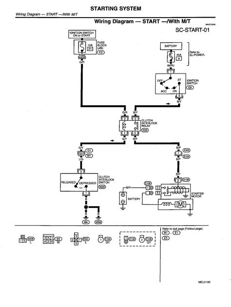 Electrical Diagram Wiring System
