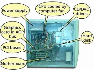 File Quick Overview Of Pc Hardware Jpg