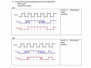 Solved  Is The Following Timing Diagram For Latch Or Flip