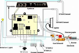Dometic Fridge Wiring Diagram
