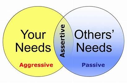 Assertive Aggressive Passive Communication Assertiveness Clipart Self