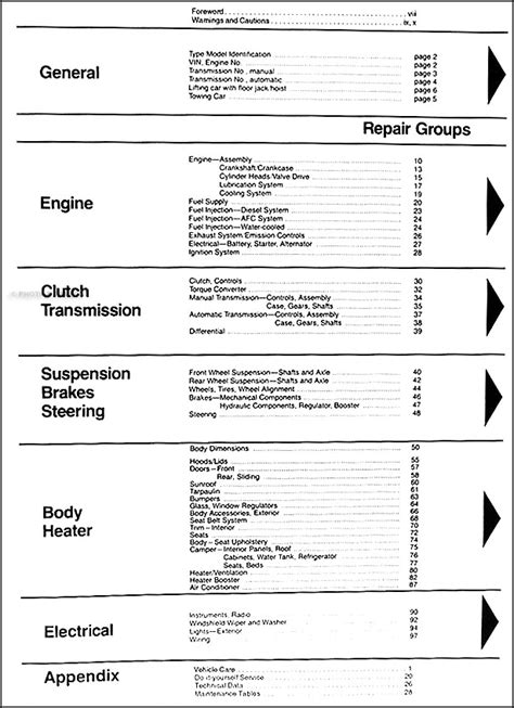 car repair manuals online free 1991 volkswagen type 2 spare parts catalogs 1980 1991 vw vanagon bentley repair shop manual