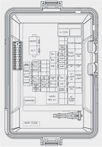 Kia Rio  2018  - Fuse Box Diagram